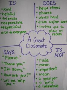 a-great-classmate-anchor-chart