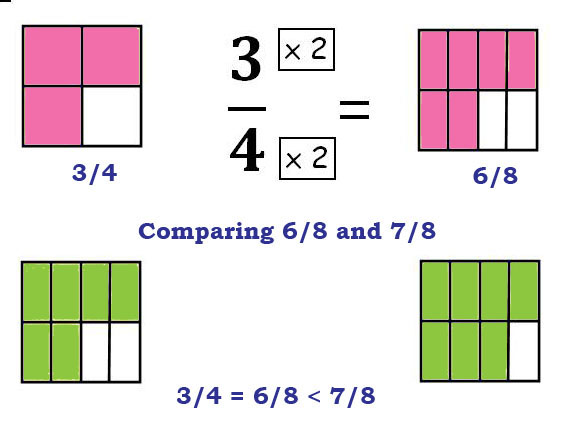 fraction_comparision