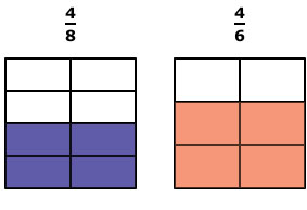 fractions_comparing
